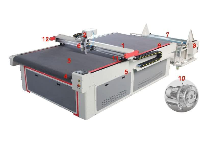 SFK1625 automatic cloth cutting machine configuration